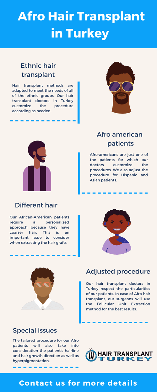 Afro Hair Transplant Turkey